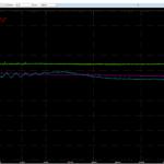 0-500mv 10KHz input signal