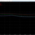 0-550mv 100Hz input signal