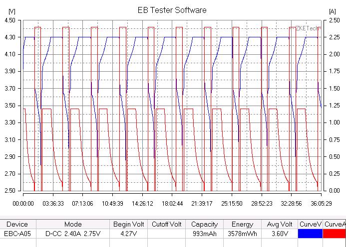 2015-2-19-11-2-0-EBC-A05